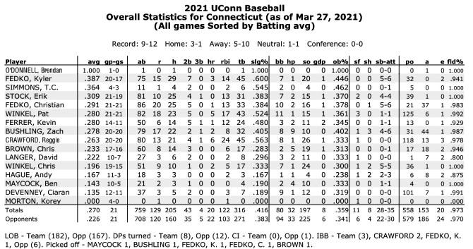 Baseball Stat 1.jpg