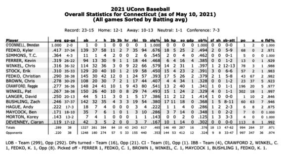 Baseball Stat 1.png